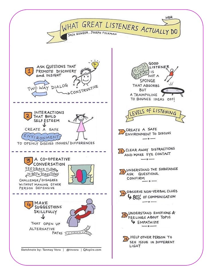 infographic on psychology
